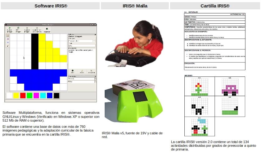 Imágenes Software IRIS, IRIS Malla y Cartilla IRIS